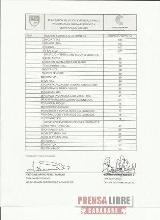 28 EMPRESAS DE AGUAZUL FUERON SELECCIONADAS PARA CERTIFICAR CON ICONTEC