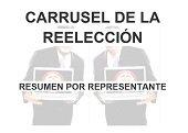 Centro Democrático respaldó solicitudes de investigación contra el presidente Santos por Carrusel de la reelección