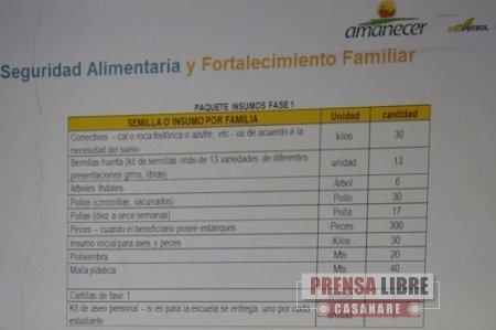 Fundación Amanecer desarrolla en Paz de Ariporo programas en Seguridad Alimentaria y Fortalecimiento Familiar